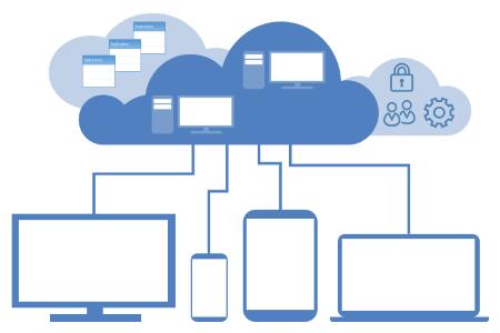 Desktop aus der Cloud